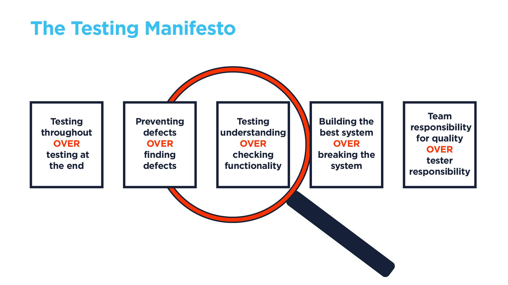 The_testing_manifesto